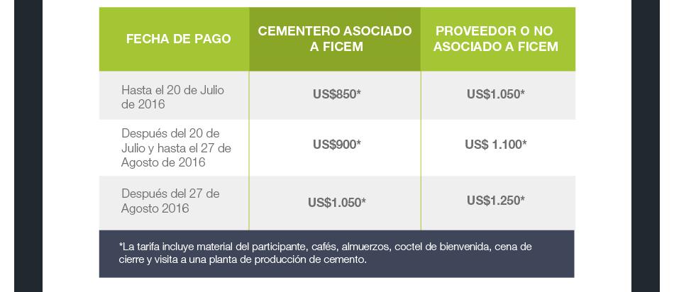 SAVE-THE-DATE_CURSO-QUIMICA-DEL-CEMENTO-cartagena_05